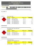 GEFAHRZETTEL für den Transport gefährlicher ... - Giese-GEF GmbH - Seite 7