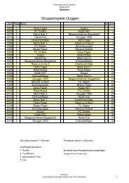 Spielplan - SC Buochs