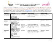 Funding Resources for Women's Rights Organizations in the Middle ...