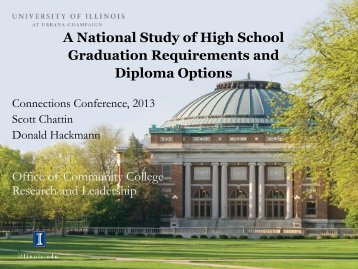 A National Study of High School Graduation Requirements and ...