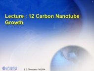 Lecture : 12 Carbon Nanotube Growth