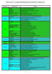 clubes federados por distrito e concelho - Federação Portuguesa de ...