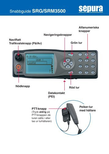 Snabbguide SRG/SRM3500 - VHF Group AS