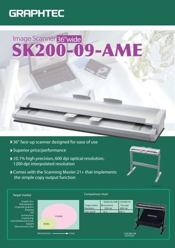 Graphtec SK200_9AME