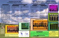 2008 Highlights Brochure - North Dakota Farm Management