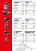 und Metallbearbeitungsmaschinen Hand-, Wood - LUTZ MASCHINEN - Seite 4