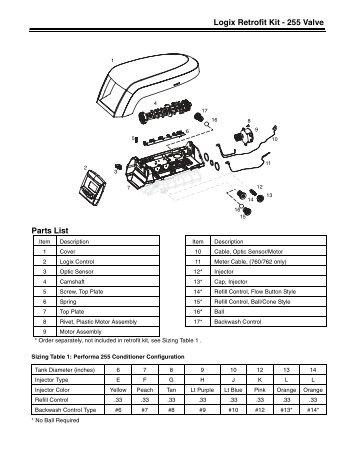 255 Logix Retrofit Kit 3002943