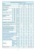 air breeze 17 air breeze 35 air breeze 70 - Systema - Page 5