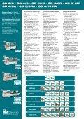 Automatische Kantenanleimmaschine | АВТОМАТИЧЕСКИЕ - Seite 2