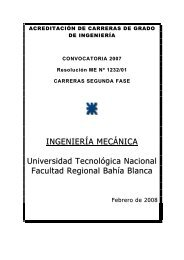 acreditación de carreras de grado de ingeniería - FRBB - UTN