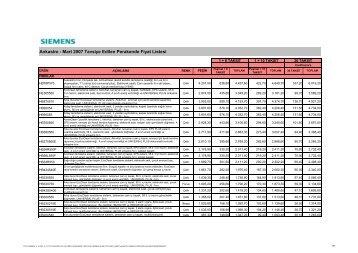 Ankastre - Mart 2007 Tavsiye Edilen Perakende Fiyat Listesi