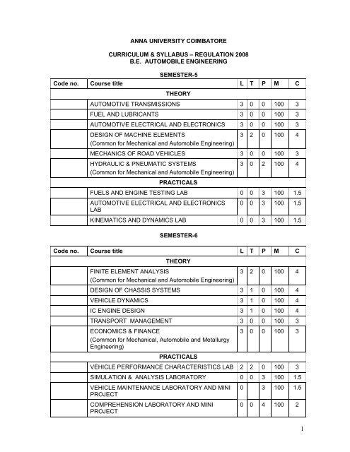 Anna University Coimbatore Curriculum Syllabus