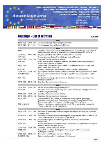 Douzelage List of activities