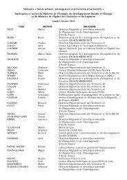 Liste des participants siglesCETE - CETE de Lyon