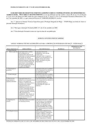 Normas Técnicas Específicas para a Produção Integrada de Maçã