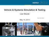 Overview of Vehicle and Systems Simulation and Testing
