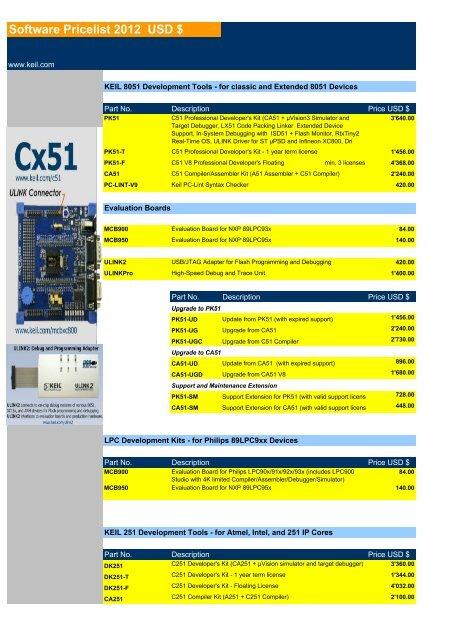 Software Pricelist 2012 USD $