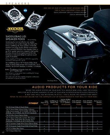 Kuryakyn Audio 2011 - FC Parts