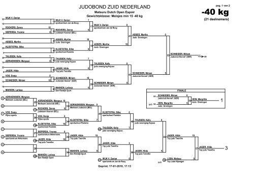 79ed9d8cca7 -40 kg - Judo Bond Nederland