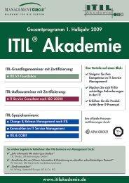 Gesamtprogramm 1. Halbjahr 2009
