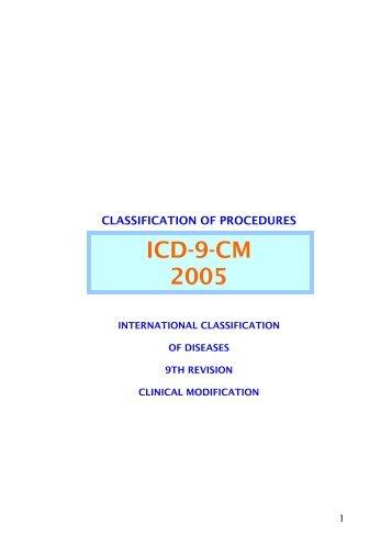 ICD-9-CM Procedures (FY05)