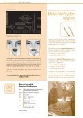 Radiofrequency Surgery - ellman - Page 2