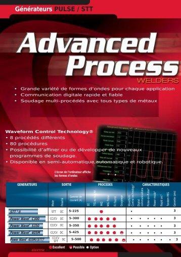 Générateurs PULSE/STT Advanced process - r.t. welding