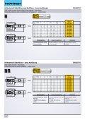 FRANKEN SELECT - Emuge UK - Page 4