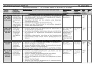 Lehrplan Klasse 5 und 6 Politik