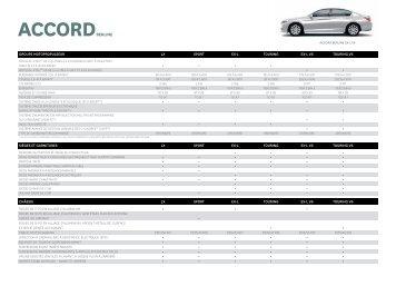 Téléchargez le PDF - Honda Canada