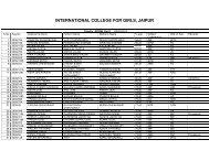 INTERNATIONAL COLLEGE FOR GIRLS, JAIPUR