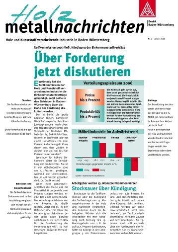 Metallnachrichten Holz Und Kunststoffsäge Und Holzindustrie Baden