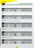 sind seit Jahren Werkzeuge der Spitzenqualität, die ... - ToolVendor - Page 7