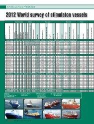 2012 World survey of stimulaton vessels