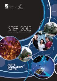 STEP 2015 - A*Star
