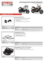 XJ6 Diversion/Xj6 Zubehör Übersicht - Yamaha Motor Europe