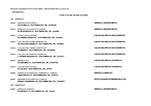 STRUTTURE DI RICOVERO - PIEMONTE - - Aistom
