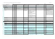 IATA Aviation Invoice Standard V1.0.0 with