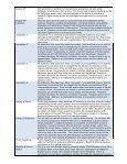 PVHS English Department 2008-09 Course Descriptions - Page 2