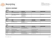 Lokomat reference list - HyperMED