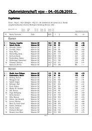 Clubmeisterschaft Gesamtliste - Mainzer Golfclub