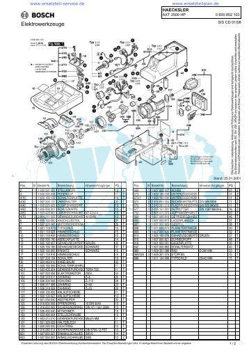 bosch h cksler rapid axt 180. Black Bedroom Furniture Sets. Home Design Ideas