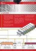 Industrieofenbau 2009_Deutsch.indd - Ruhstrat GmbH - Seite 4