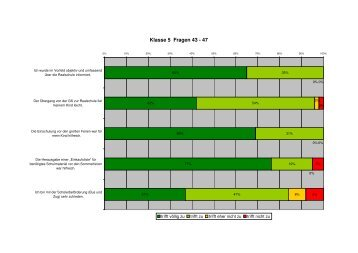Auswertung Fragen 43-47 nach Klassen - Realschule Bopfingen