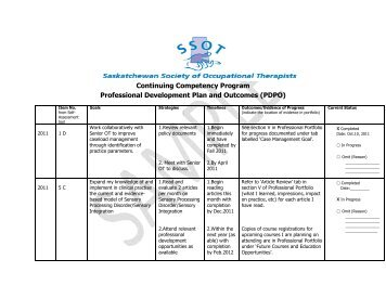 continuing professional development plan Learn how to answer interview questions about your professional development plan with this helpful tips about how to respond.