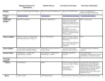 Comparison Chart - Math Department