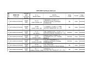 IATA DGR Certificate Valid List - 台北市航空貨運承攬商業同業公會