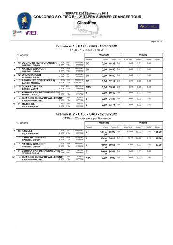 CLASSIFICHEseriate 22 ... - FISE Lombardia