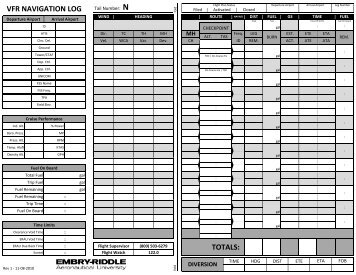 Flight planning manual Pdf