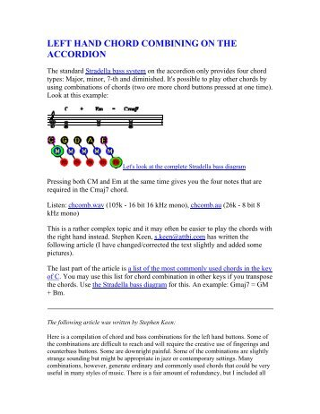 Colorful Listen Piano Chords Picture Collection - Beginner Guitar ...